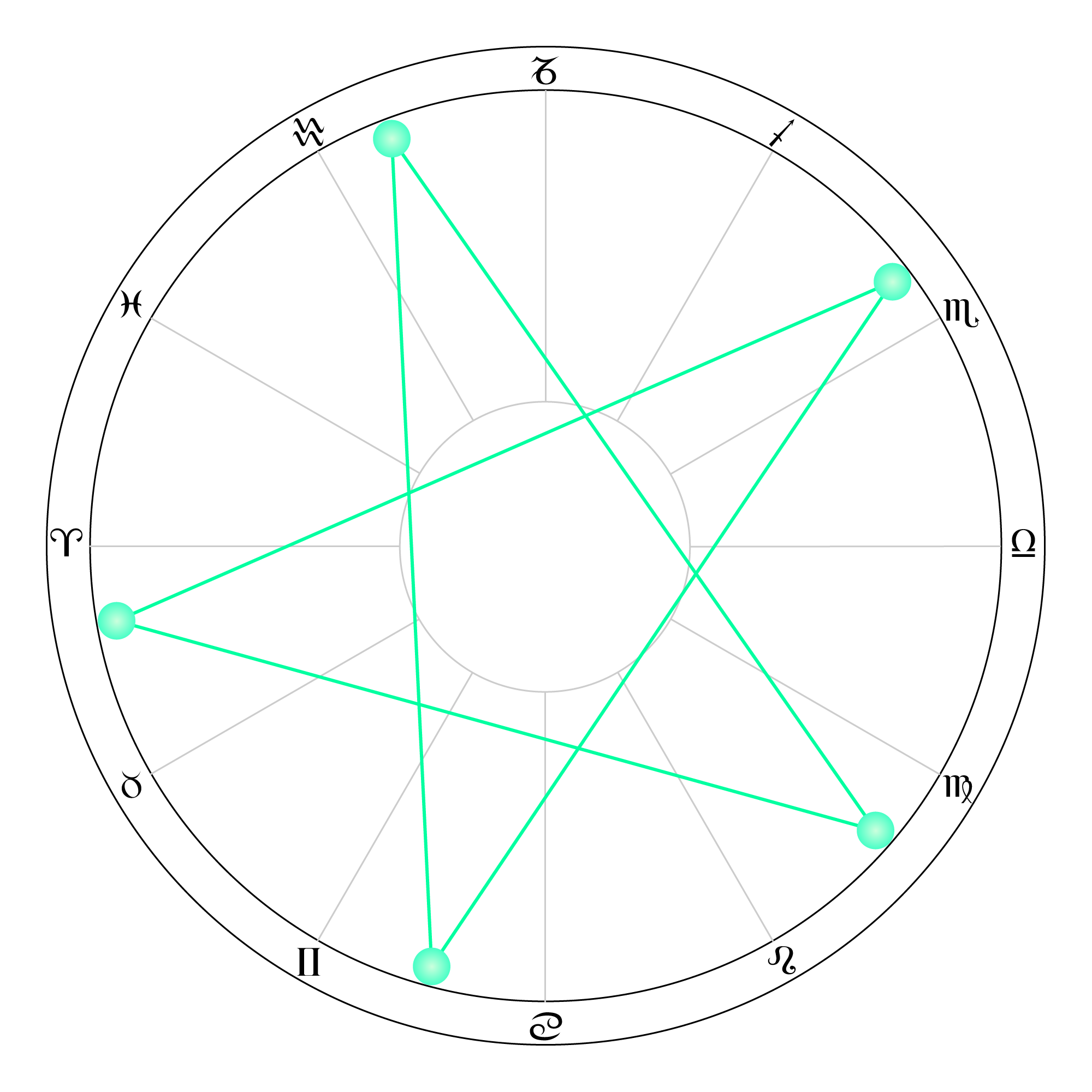 Venus, the Pentagram and Cycles of Love   Kelly Surtees Astrology